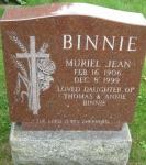 Binnie M3N R5 L309