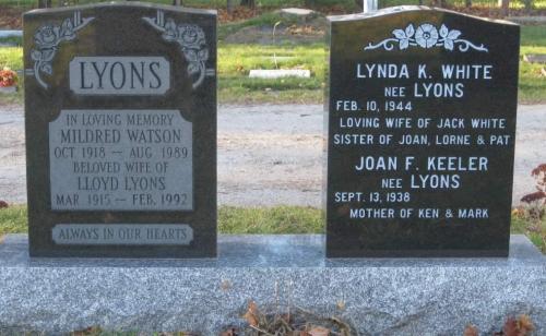 Lyons       M2         R1 L164A,B